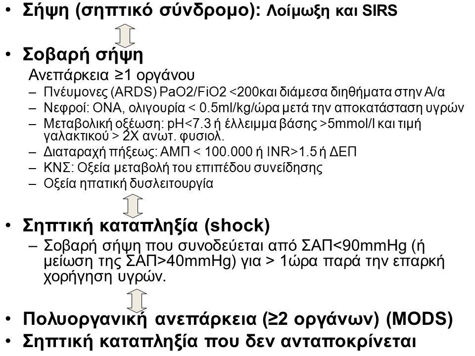 Σήψη (σηπτικό σύνδρομο): Λοίμωξη και SIRS Σοβαρή σήψη