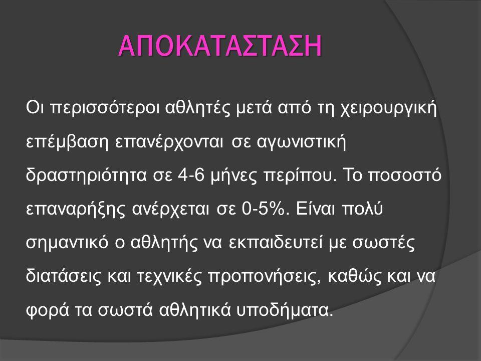 ΑΠΟΚΑΤΑΣΤΑΣΗ