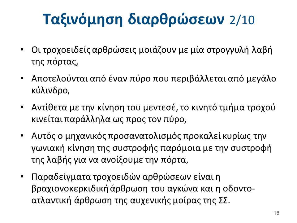 Ταξινόμηση διαρθρώσεων 3/10