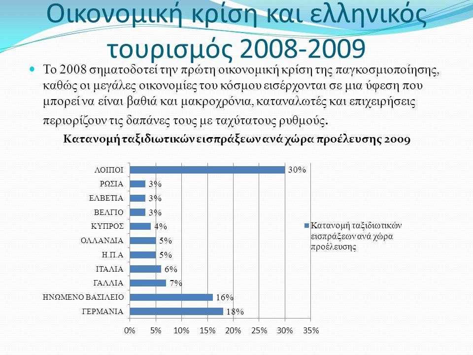 Οικονομική κρίση και ελληνικός τουρισμός 2008-2009