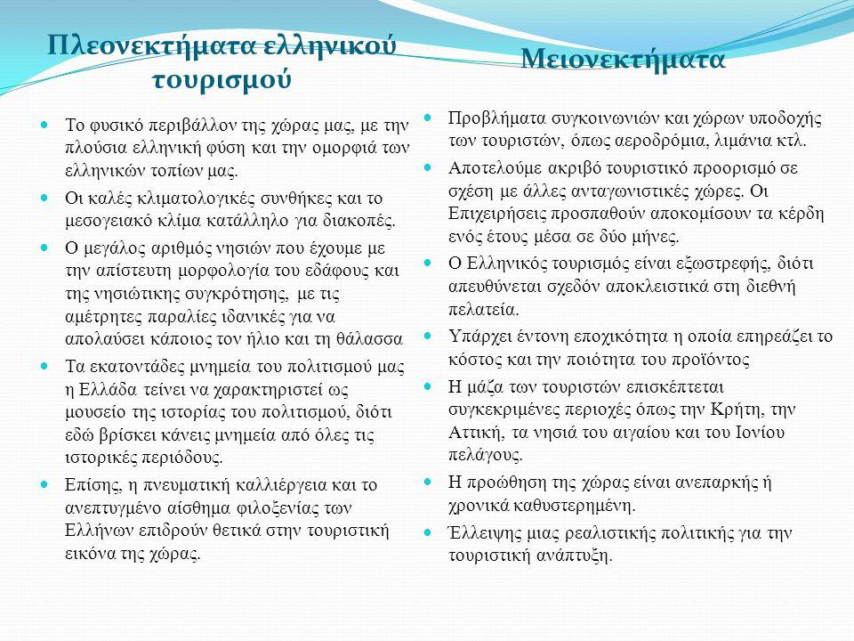 Πλεονεκτήματα ελληνικού τουρισμού
