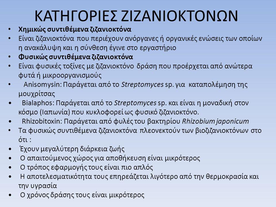 ΚΑΤΗΓΟΡΙΕΣ ΖΙΖΑΝΙΟΚΤΟΝΩΝ