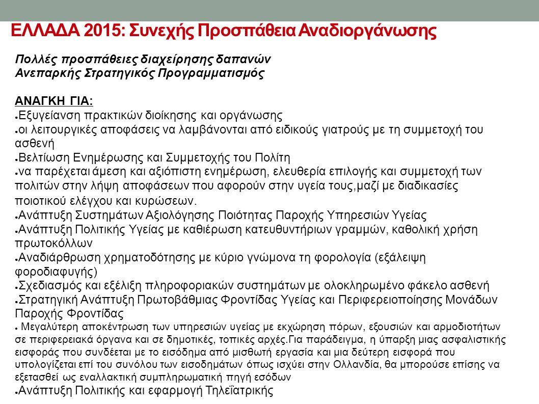 ΕΛΛΑΔΑ 2015: Συνεχής Προσπάθεια Αναδιοργάνωσης