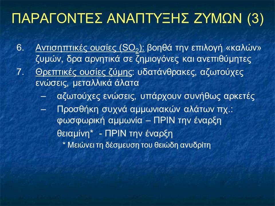 ΠΑΡΑΓΟΝΤΕΣ ΑΝΑΠΤΥΞΗΣ ΖΥΜΩΝ (3)