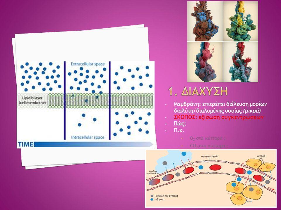1. ΔΙΑΧΥΣΗ Μεμβράνη: επιτρέπει διέλευση μορίων διαλύτη/διαλυμένης ουσίας (μικρά) ΣΚΟΠΟΣ: εξίσωση συγκεντρώσεων.