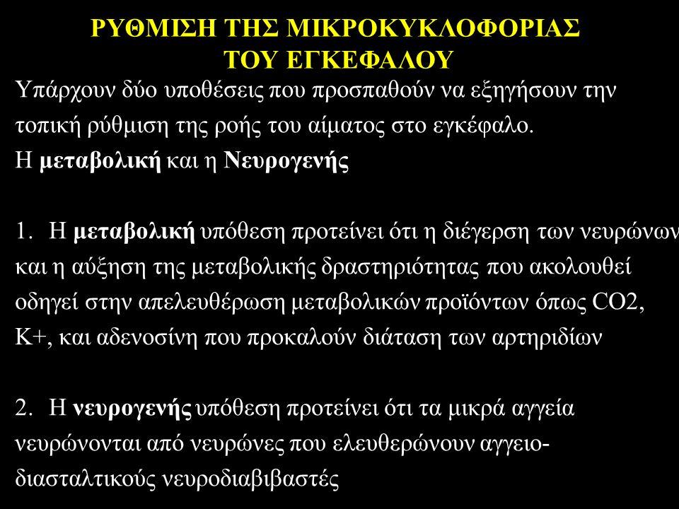 ΡΥΘΜΙΣΗ ΤΗΣ ΜΙΚΡΟΚΥΚΛΟΦΟΡΙΑΣ