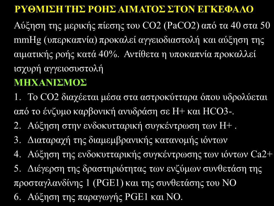 ΡΥΘΜΙΣΗ ΤΗΣ ΡΟΗΣ ΑΙΜΑΤΟΣ ΣΤΟΝ ΕΓΚΕΦΑΛΟ