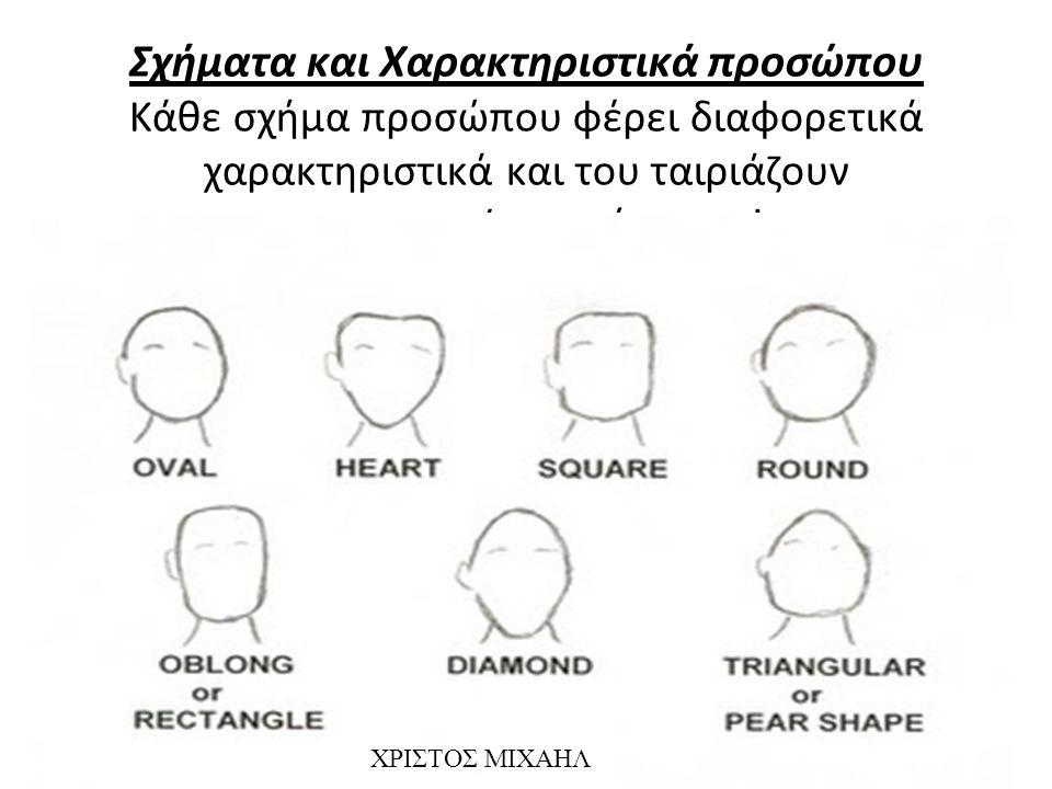 Σχήματα και Χαρακτηριστικά προσώπου Κάθε σχήμα προσώπου φέρει διαφορετικά χαρακτηριστικά και του ταιριάζουν συγκεκριμένα πράγματα!
