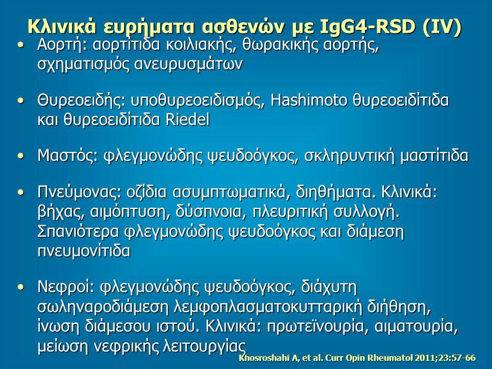 Κλινικά ευρήματα ασθενών με IgG4-RSD (ΙV)