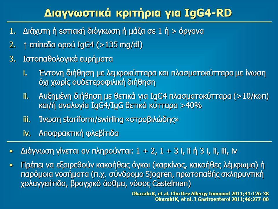 Διαγνωστικά κριτήρια για IgG4-RD