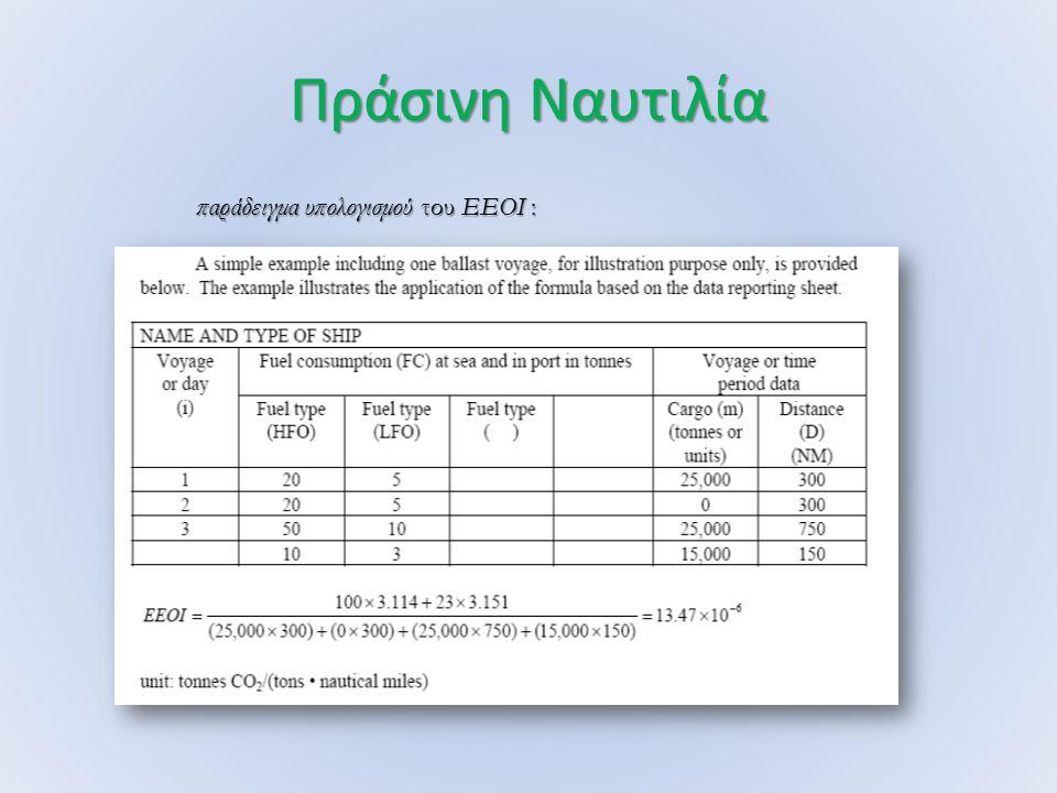 Πράσινη Ναυτιλία παράδειγμα υπολογισμού του ΕΕΟΙ :