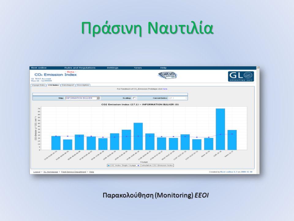 Παρακολούθηση (Monitoring) EEOI