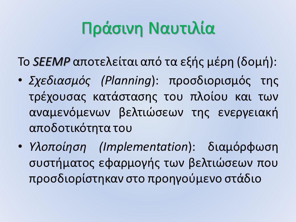 Πράσινη Ναυτιλία Το SEEMP αποτελείται από τα εξής μέρη (δομή):
