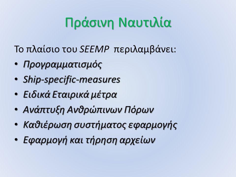 Πράσινη Ναυτιλία Το πλαίσιο του SEEMP περιλαμβάνει: Προγραμματισμός