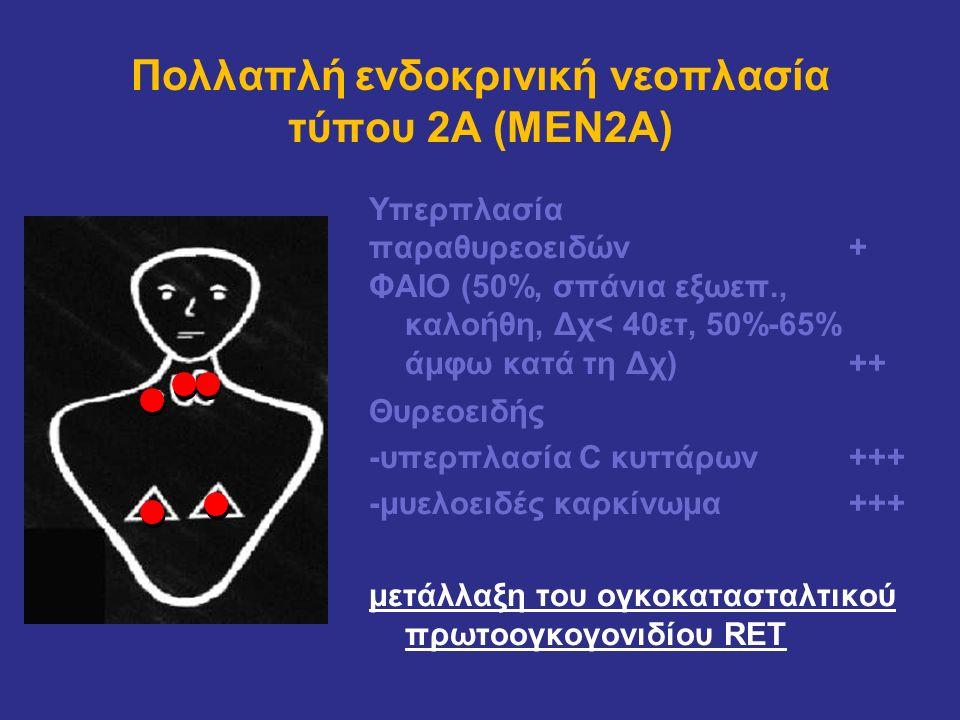 Πολλαπλή ενδοκρινική νεοπλασία τύπου 2Α (MEN2Α)