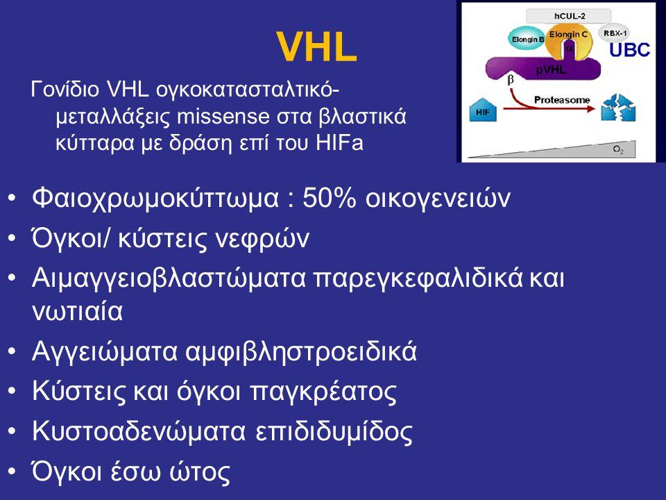 VHL Φαιοχρωμοκύττωμα : 50% οικογενειών Όγκοι/ κύστεις νεφρών