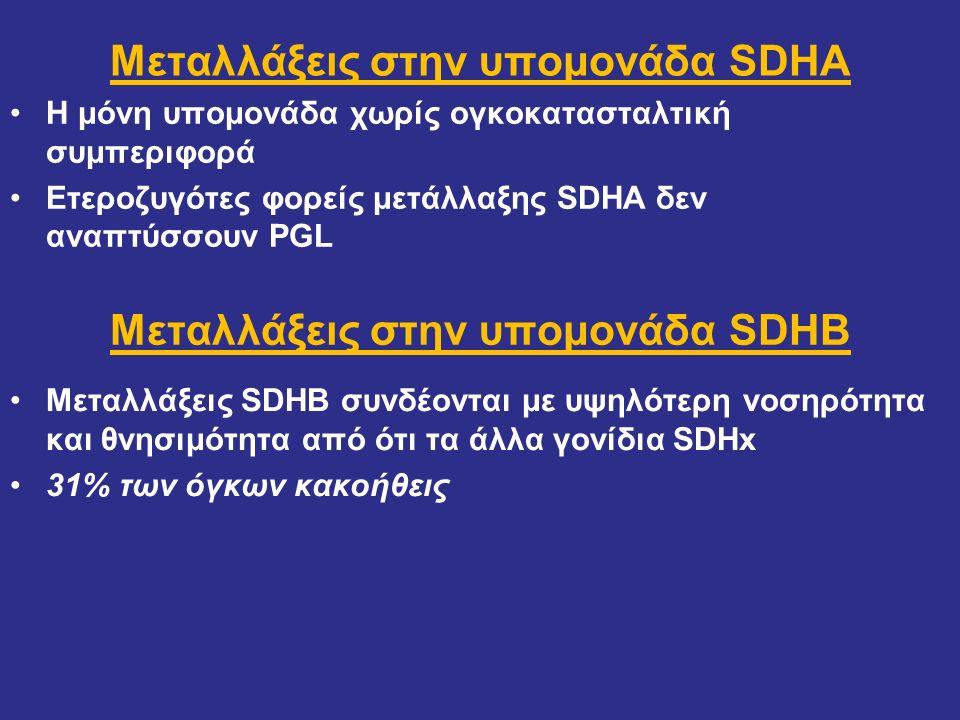 Μεταλλάξεις στην υπομονάδα SDHA