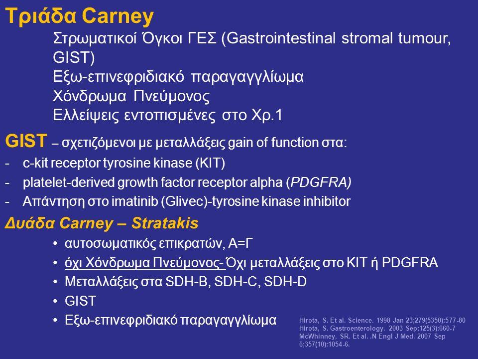 Τριάδα Carney GIST – σχετιζόμενοι με μεταλλάξεις gain of function στα: