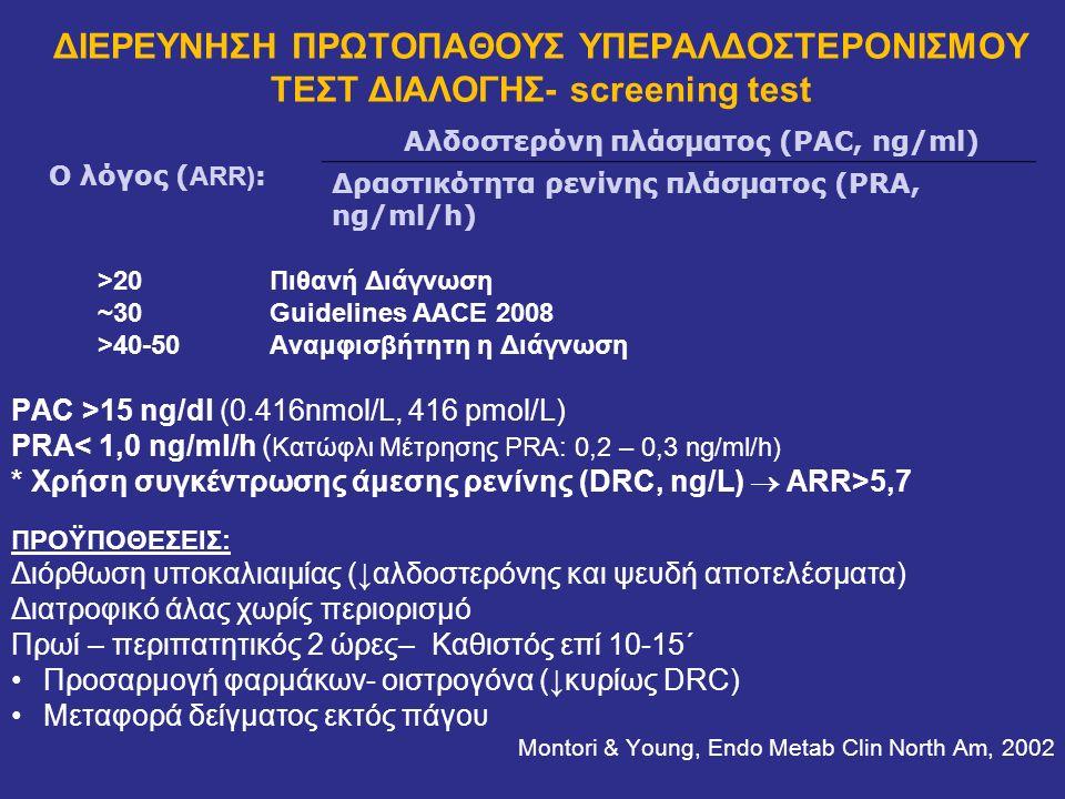 ΔΙΕΡΕΥΝΗΣΗ ΠΡΩΤΟΠΑΘΟΥΣ ΥΠΕΡΑΛΔΟΣΤΕΡΟΝΙΣΜΟΥ ΤΕΣΤ ΔΙΑΛΟΓΗΣ- screening test