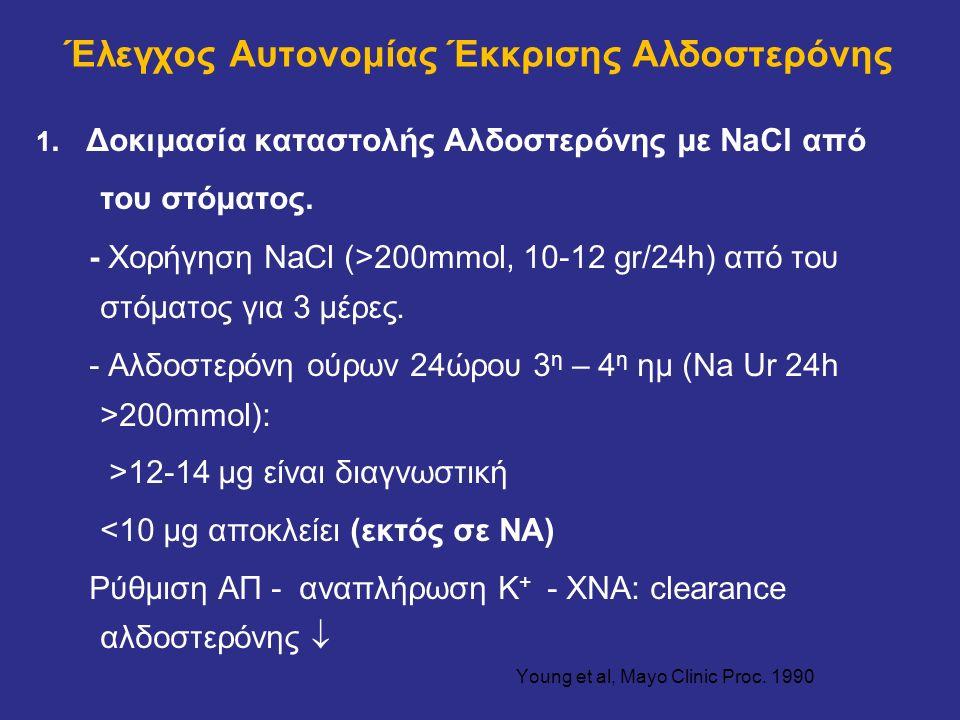 Έλεγχος Αυτονομίας Έκκρισης Αλδοστερόνης