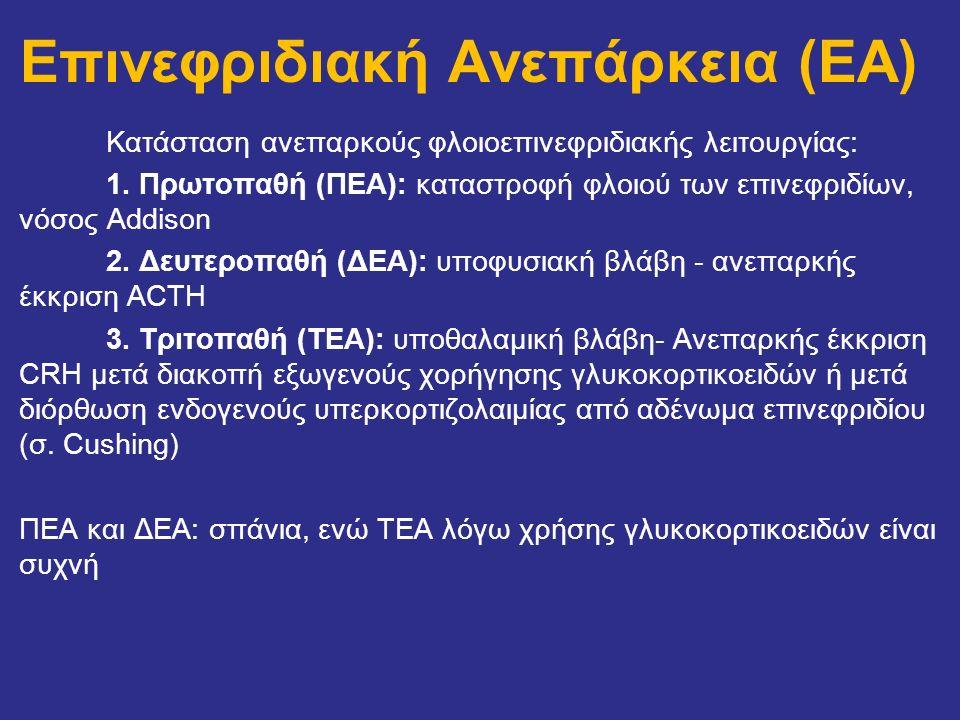Επινεφριδιακή Ανεπάρκεια (EA)