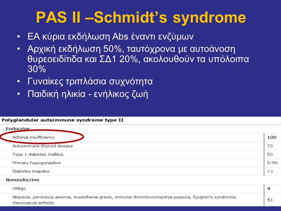 PAS II –Schmidt's syndrome