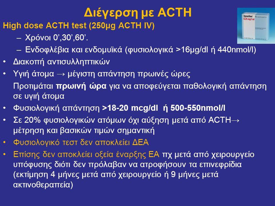 Διέγερση με ACTH High dose ACTH test (250μg ACTH IV)