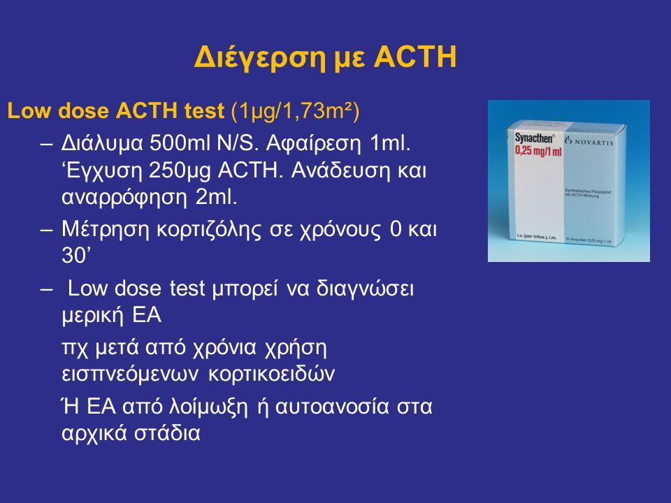Διέγερση με ACTH Low dose ACTH test (1μg/1,73m²)