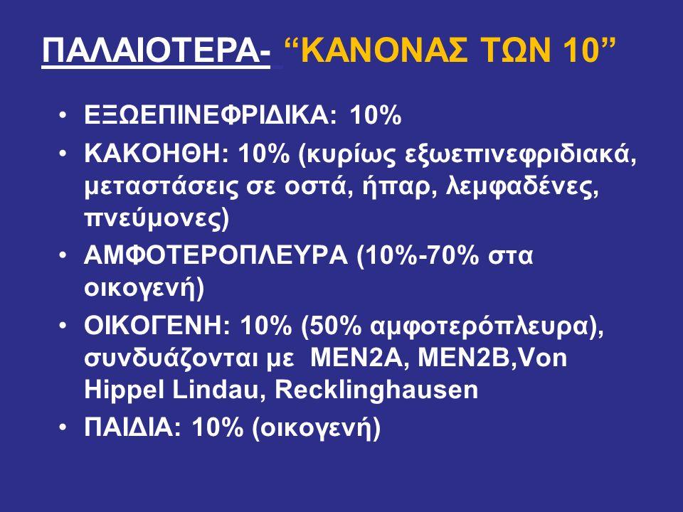 ΠΑΛΑΙΟΤΕΡΑ- ΚΑΝΟΝΑΣ ΤΩΝ 10