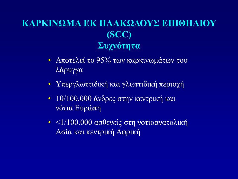 ΚΑΡΚΙΝΩΜΑ ΕΚ ΠΛΑΚΩΔΟΥΣ ΕΠΙΘΗΛΙΟΥ (SCC)