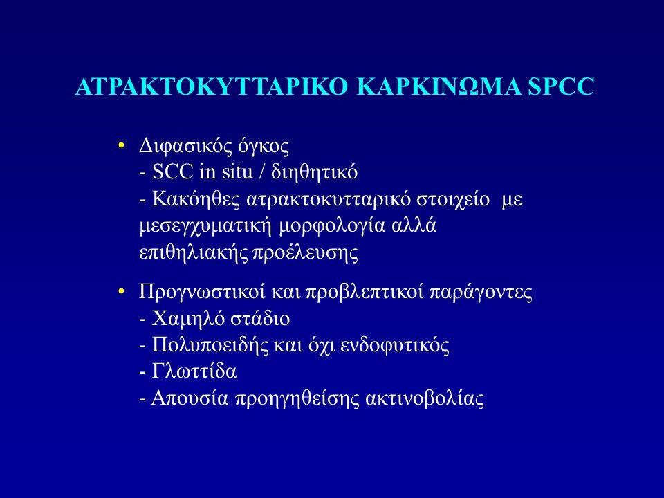 ΑΤΡΑΚΤΟΚΥΤΤΑΡΙΚΟ ΚΑΡΚΙΝΩΜΑ SPCC