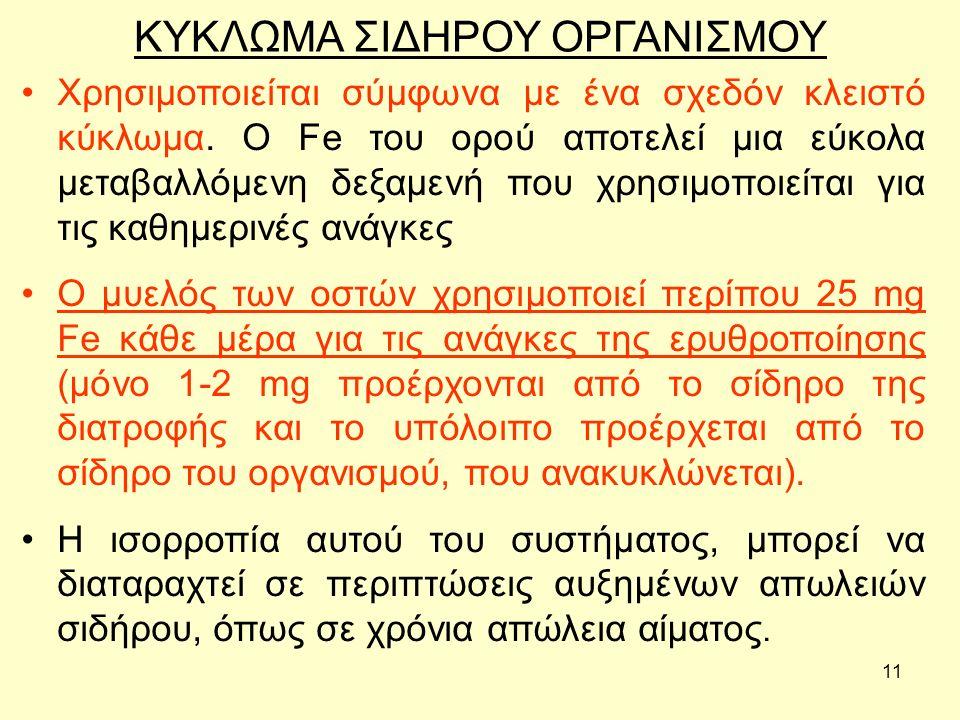 ΚΥΚΛΩΜΑ ΣΙΔΗΡΟΥ ΟΡΓΑΝΙΣΜΟΥ