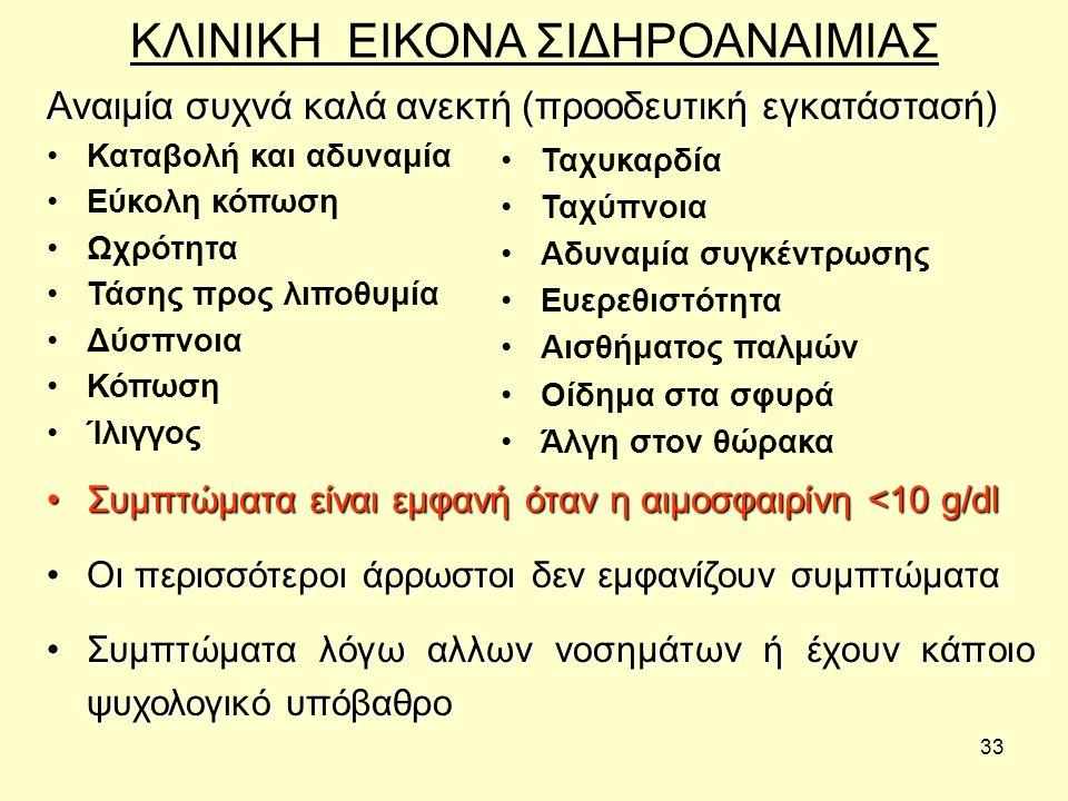 ΚΛΙΝΙΚΗ ΕΙΚΟΝΑ ΣΙΔΗΡΟΑΝΑΙΜΙΑΣ