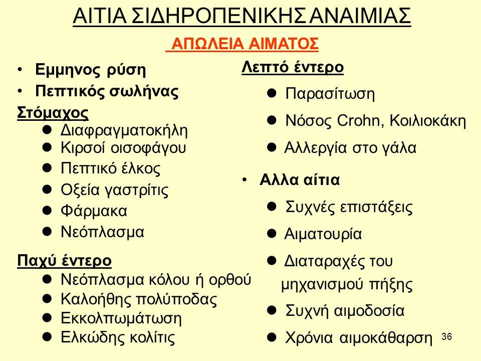 ΑΙΤΙΑ ΣΙΔΗΡΟΠΕΝΙΚΗΣ ΑΝΑΙΜΙΑΣ ΑΠΩΛΕΙΑ ΑΙΜΑΤΟΣ