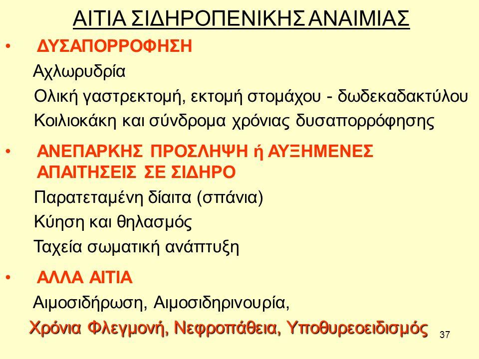 ΑΙΤΙΑ ΣΙΔΗΡΟΠΕΝΙΚΗΣ ΑΝΑΙΜΙΑΣ