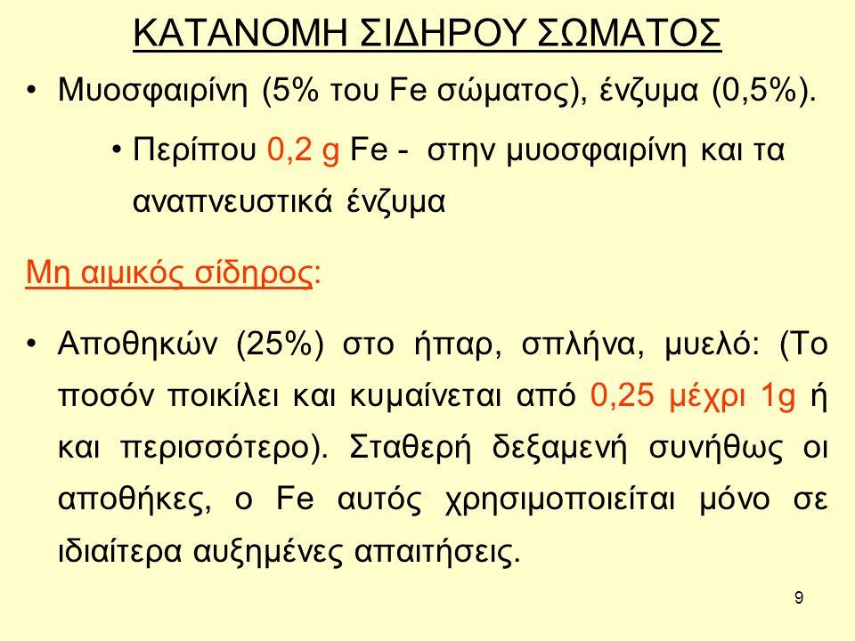 ΚΑΤΑΝΟΜΗ ΣΙΔΗΡΟΥ ΣΩΜΑΤΟΣ