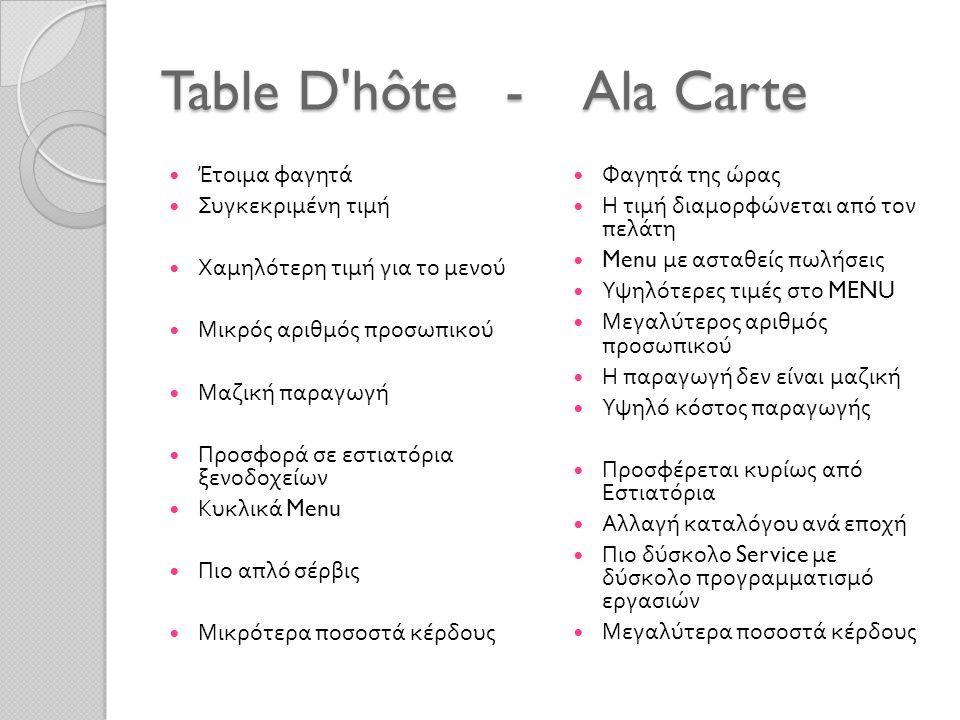 Table D hôte - Ala Carte Έτοιμα φαγητά Συγκεκριμένη τιμή