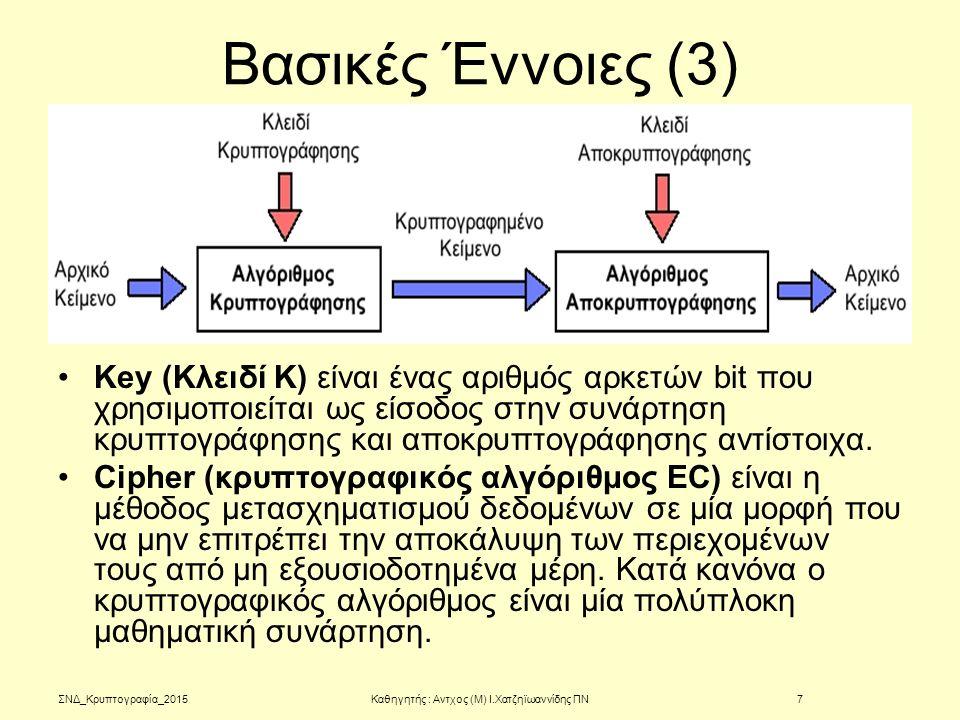 Καθηγητής : Αντχος (Μ) Ι.Χατζηϊωαννίδης ΠΝ
