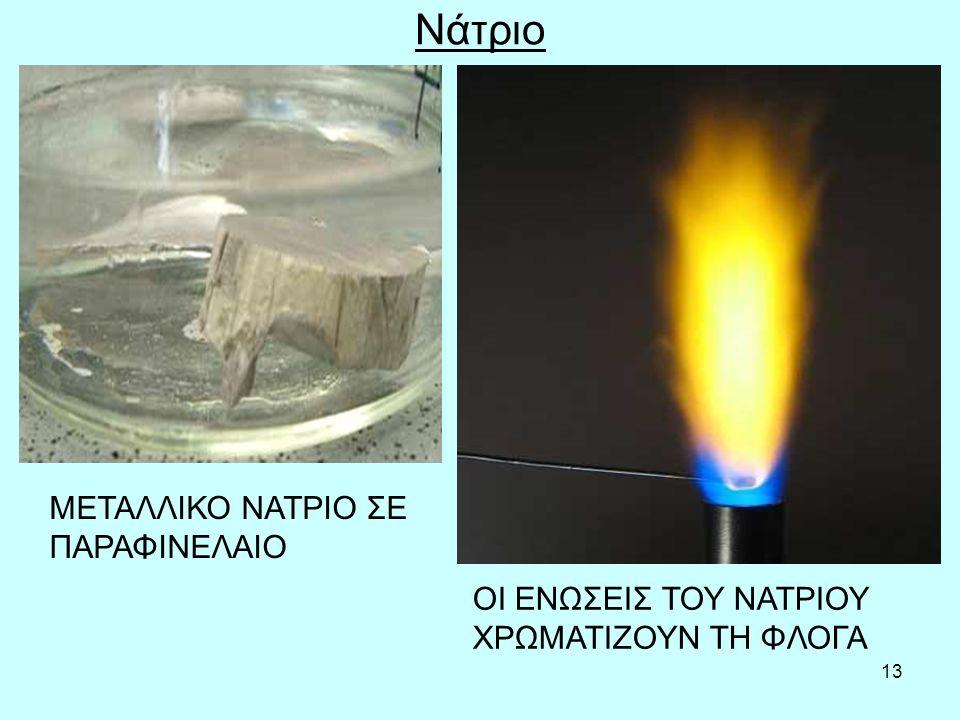 Νάτριο ΜΕΤΑΛΛΙΚΟ ΝΑΤΡΙΟ ΣΕ ΠΑΡΑΦΙΝΕΛΑΙΟ