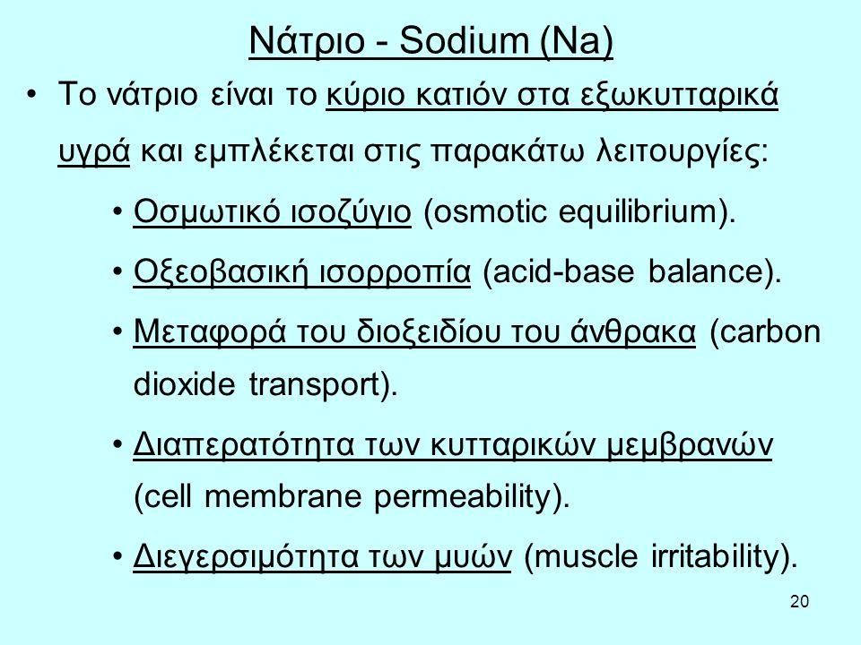 Νάτριο - Sodium (Na) Το νάτριο είναι το κύριο κατιόν στα εξωκυτταρικά υγρά και εμπλέκεται στις παρακάτω λειτουργίες:
