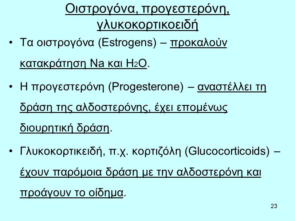 Οιστρογόνα, προγεστερόνη, γλυκοκορτικοειδή
