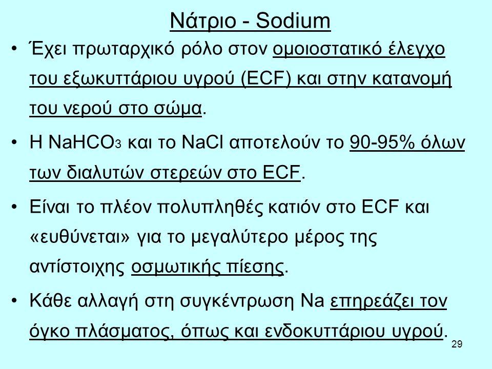 Νάτριο - Sodium Έχει πρωταρχικό ρόλο στον ομοιοστατικό έλεγχο του εξωκυττάριου υγρού (ECF) και στην κατανομή του νερού στο σώμα.
