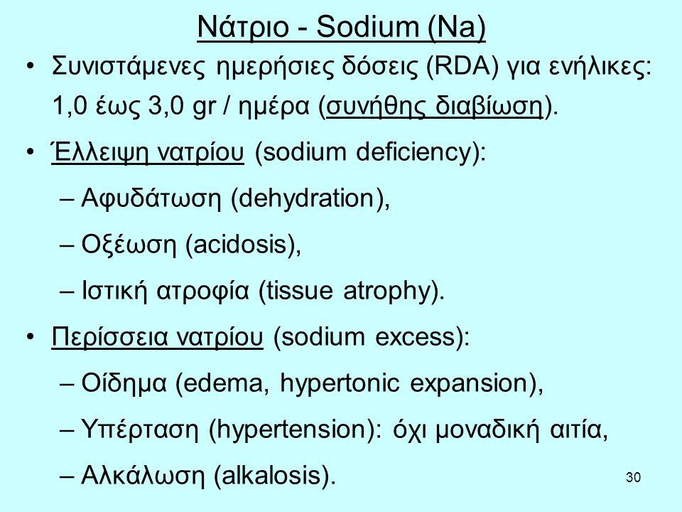 Νάτριο - Sodium (Na) Συνιστάμενες ημερήσιες δόσεις (RDA) για ενήλικες: 1,0 έως 3,0 gr / ημέρα (συνήθης διαβίωση).