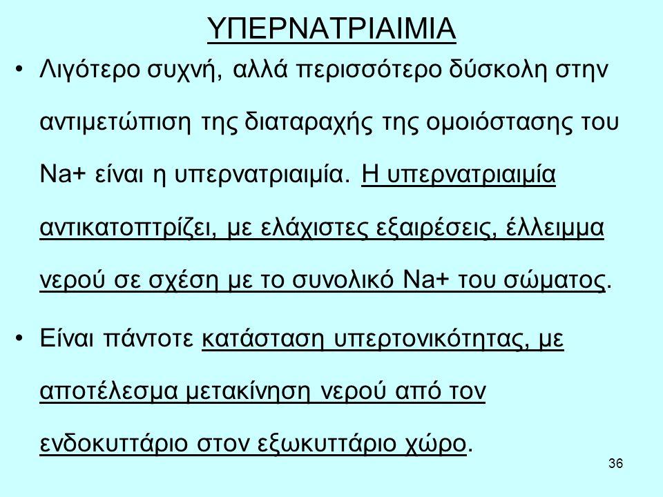 ΥΠΕΡΝΑΤΡΙΑΙΜΙΑ