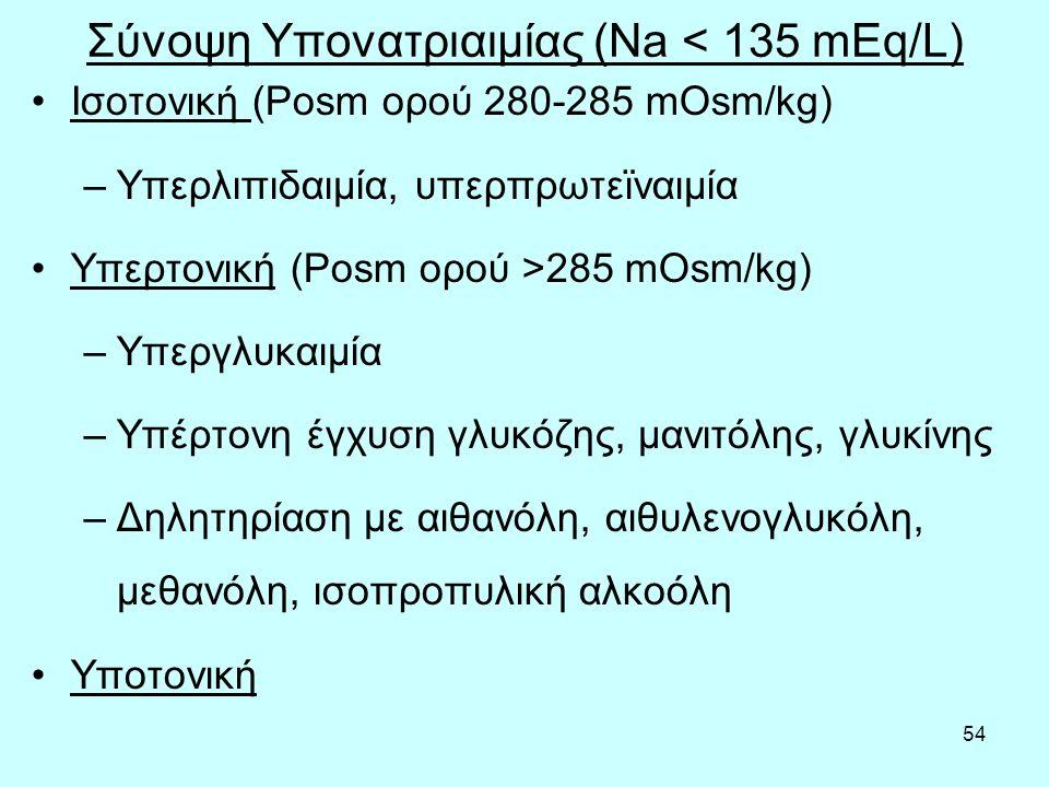 Σύνοψη Υπονατριαιμίας (Na < 135 mEq/L)