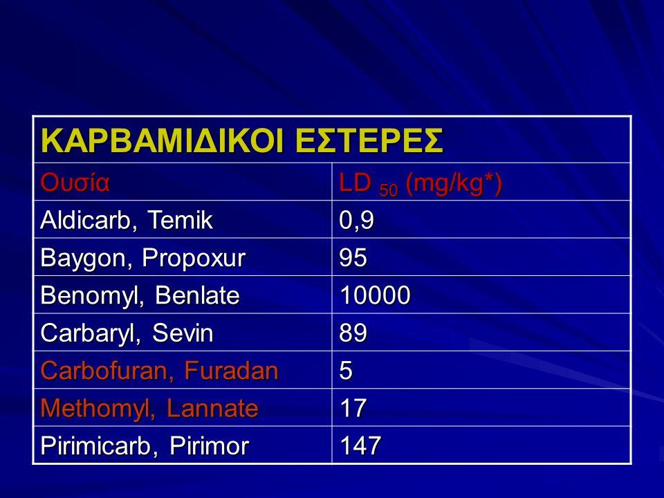 ΚΑΡΒΑΜΙΔΙΚΟΙ ΕΣΤΕΡΕΣ Ουσία LD 50 (mg/kg*) Aldicarb, Temik 0,9