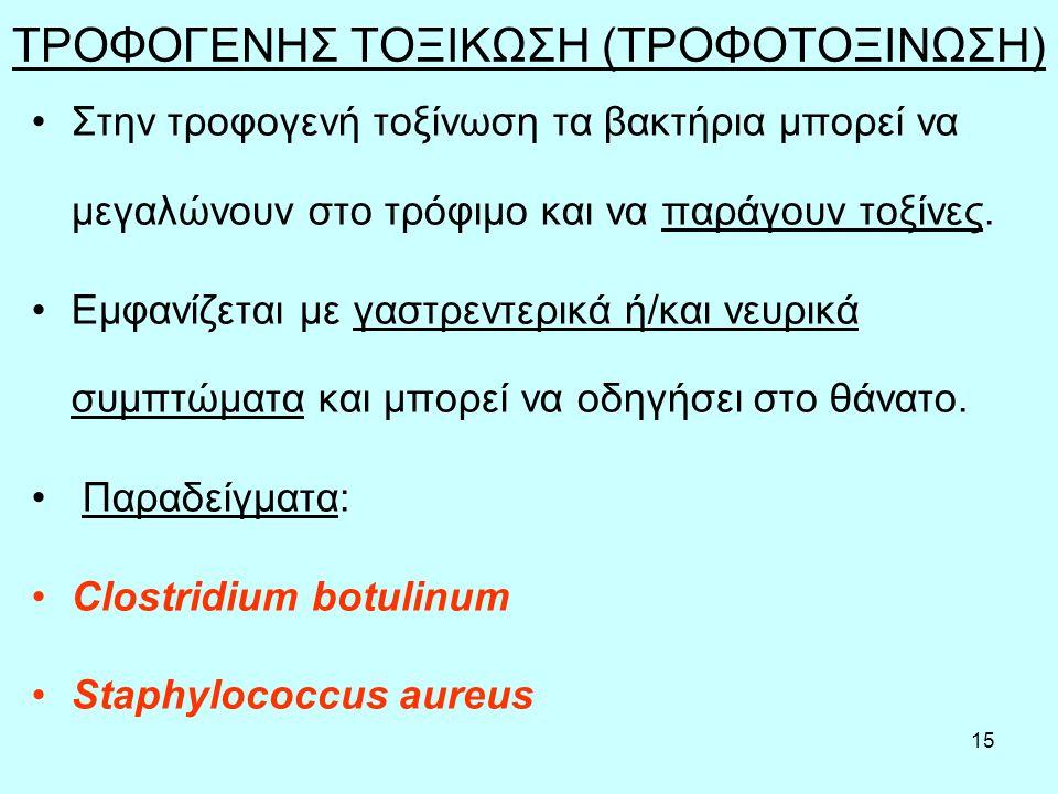 ΤΡΟΦΟΓΕΝΗΣ ΤΟΞΙΚΩΣΗ (ΤΡΟΦΟΤΟΞΙΝΩΣΗ)