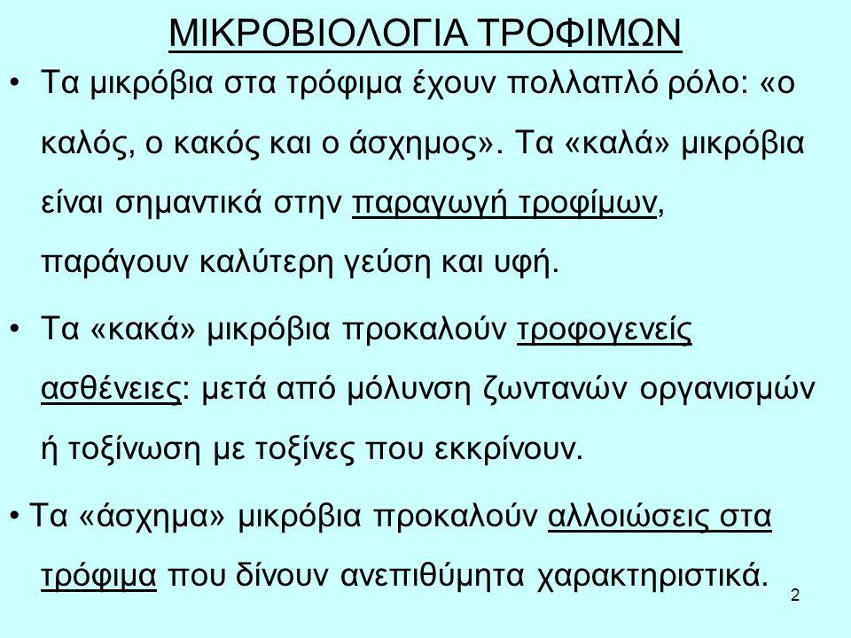 ΜΙΚΡΟΒΙΟΛΟΓΙΑ ΤΡΟΦΙΜΩΝ