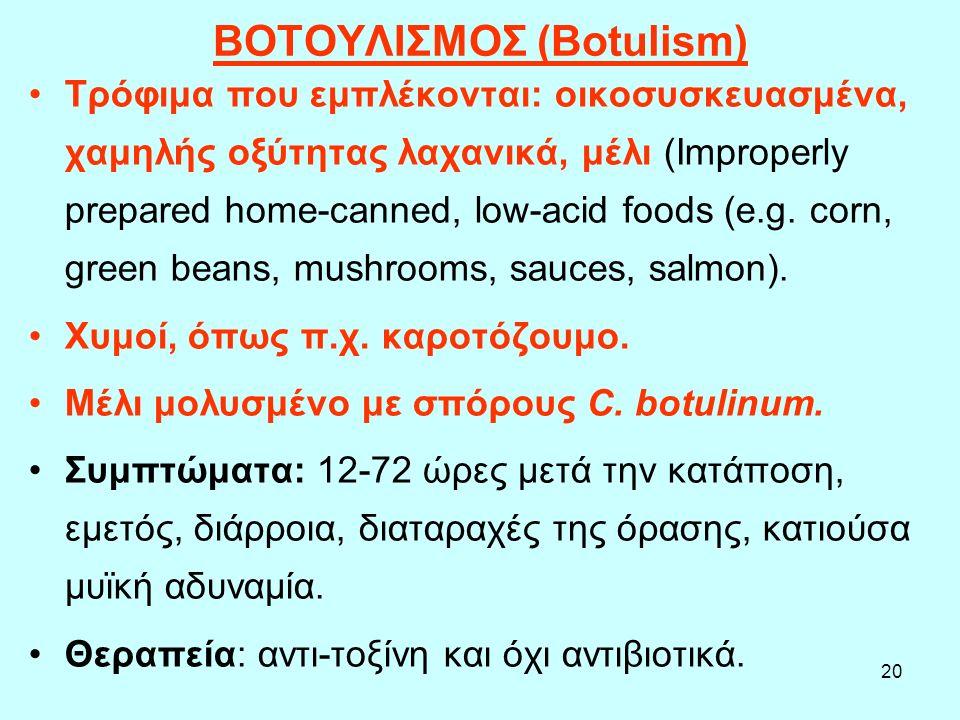 ΒΟΤΟΥΛΙΣΜΟΣ (Botulism)
