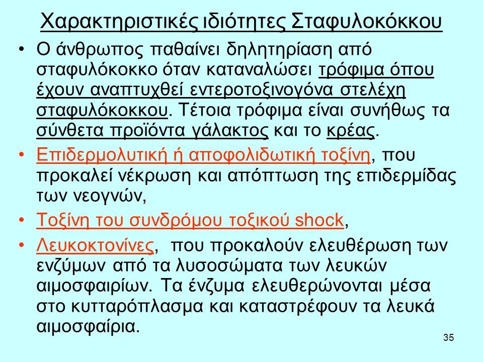 Χαρακτηριστικές ιδιότητες Σταφυλοκόκκου